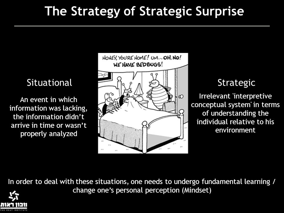 The Strategy of Strategic Surprise