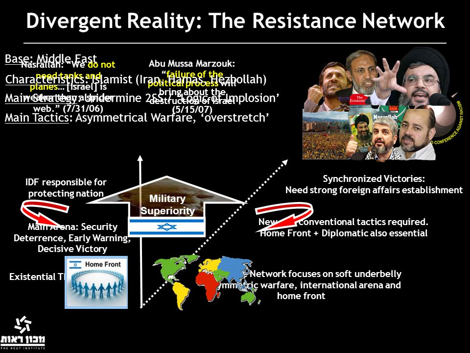Divergent Reality: The Resistance Network