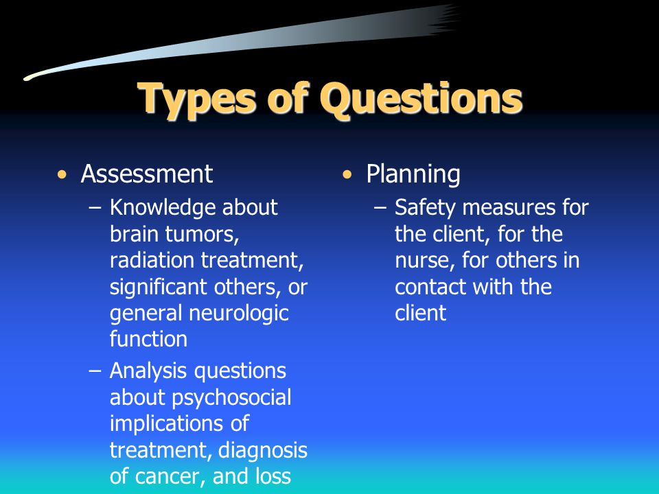 Types of Questions Assessment Planning