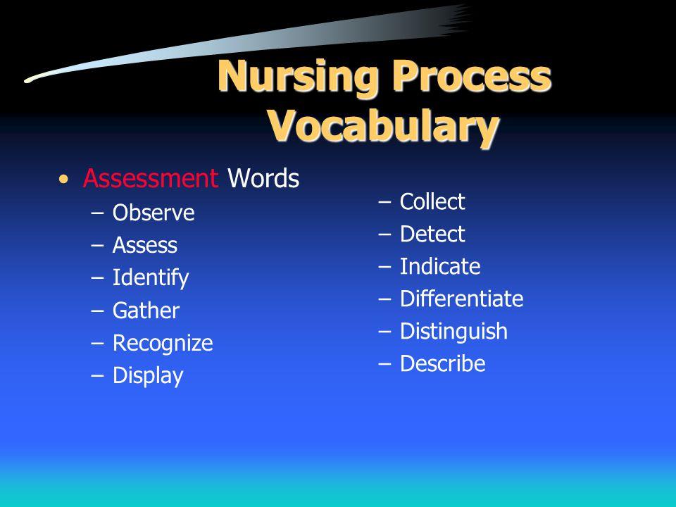 Nursing Process Vocabulary