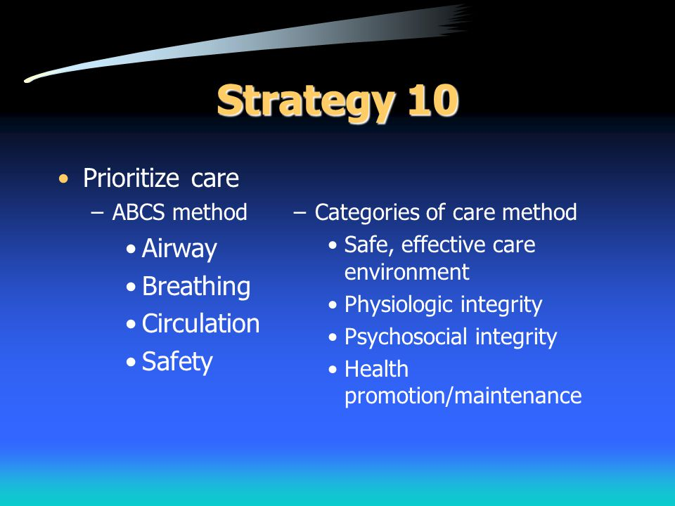 Strategy 10 Prioritize care Airway Breathing Circulation Safety