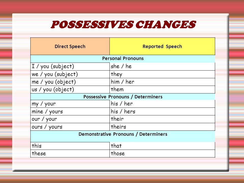 Possessive Pronouns / Determiners Demonstrative Pronouns / Determiners