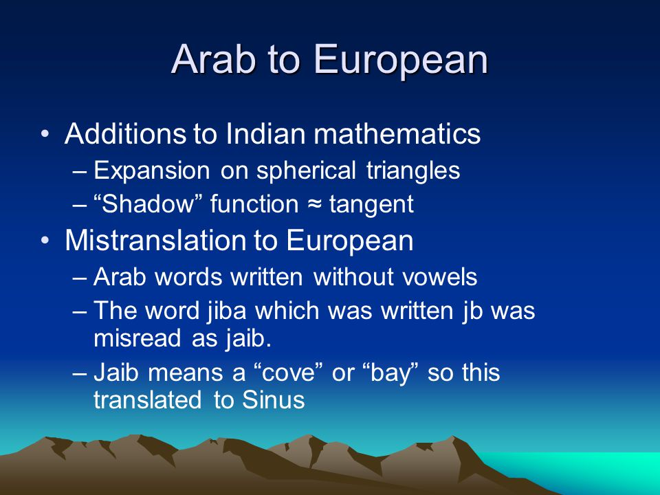 Arab to European Additions to Indian mathematics
