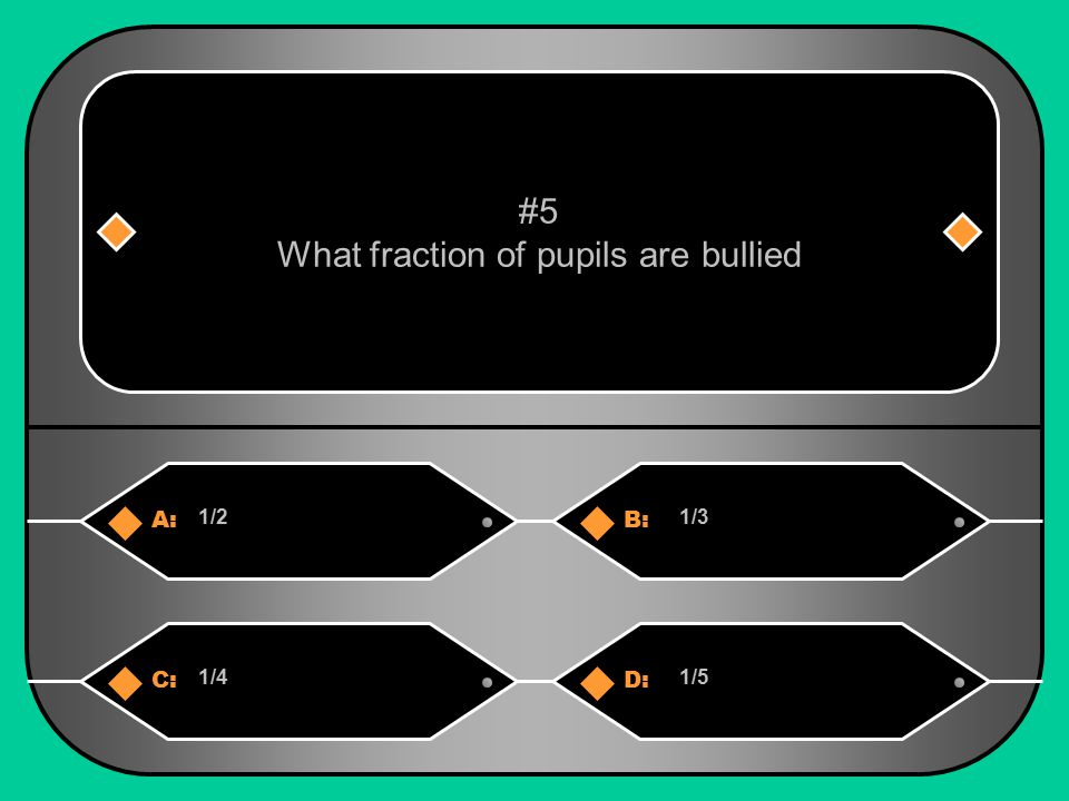 What fraction of pupils are bullied