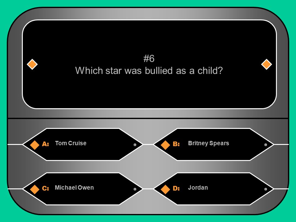 Which star was bullied as a child