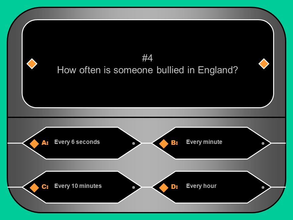 How often is someone bullied in England