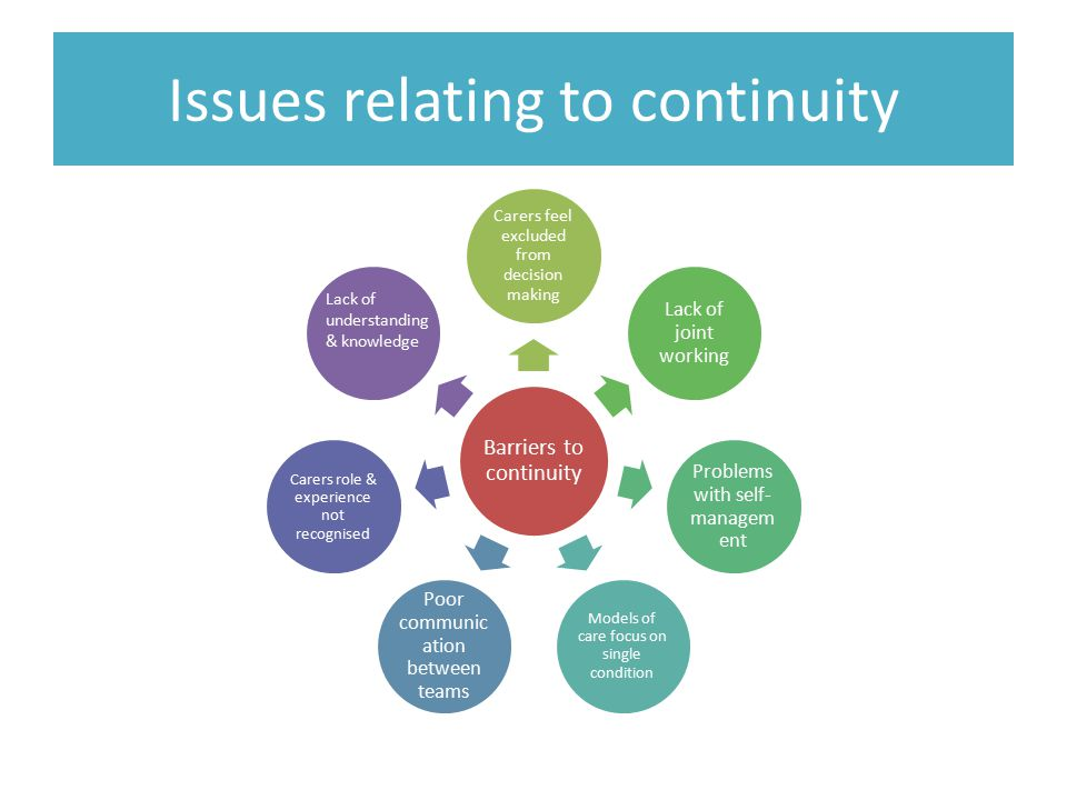 Issues relating to continuity