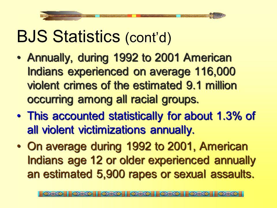BJS Statistics (cont'd)