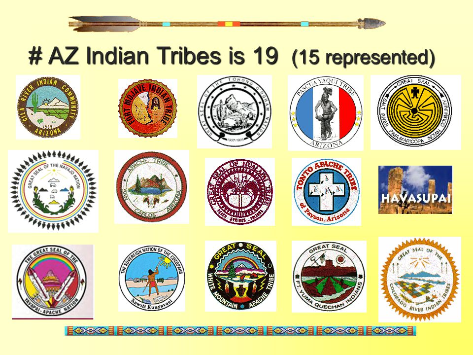 # AZ Indian Tribes is 19 (15 represented)