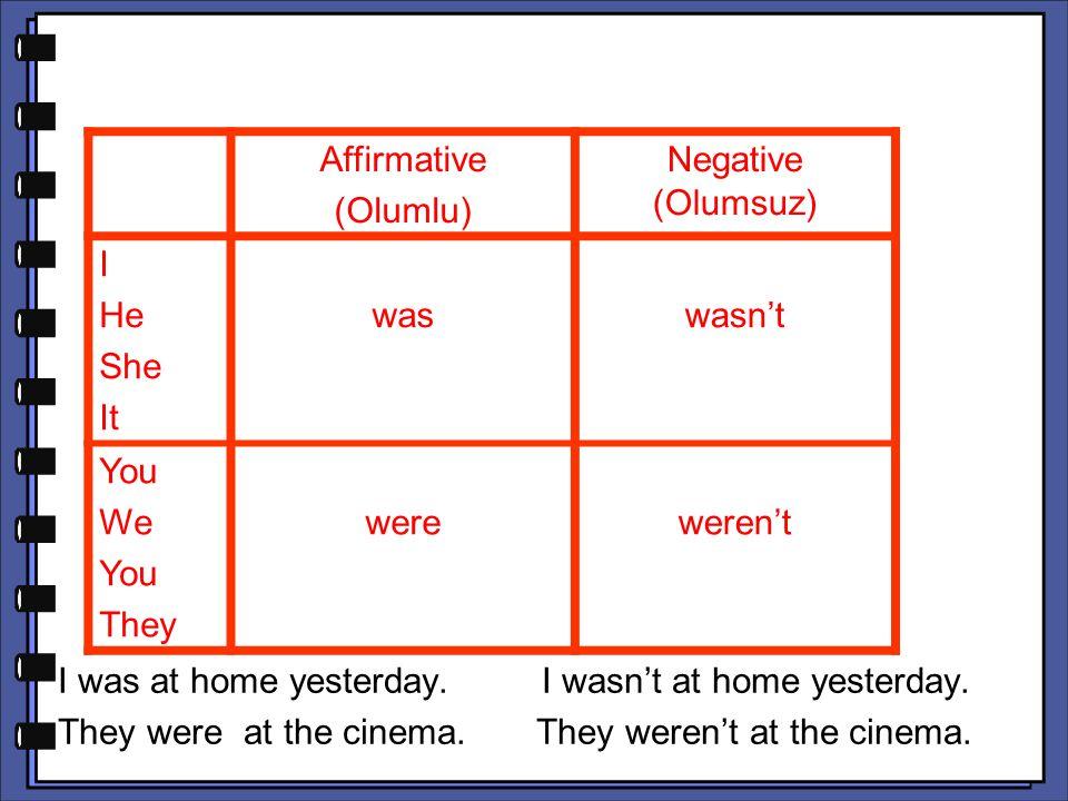 Affirmative (Olumlu) Negative (Olumsuz) I. He. She. It. was. wasn't. You. We. They. were.