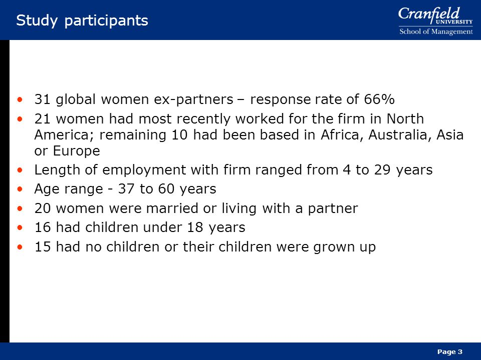 Study participants 31 global women ex-partners – response rate of 66%