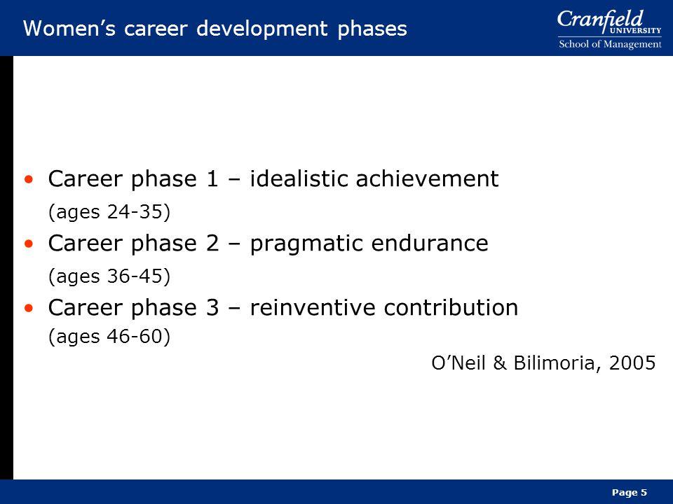 Women's career development phases