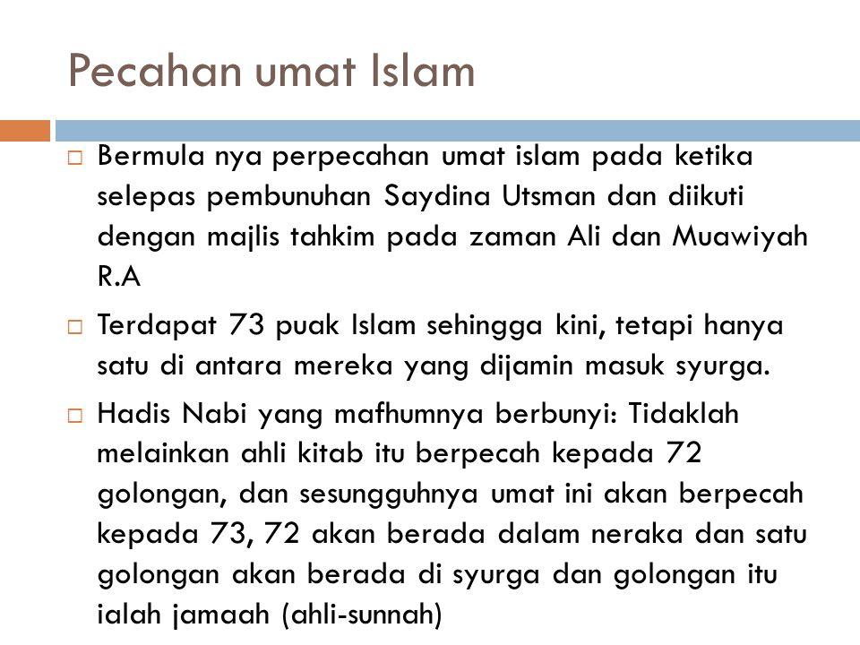 Pecahan umat Islam