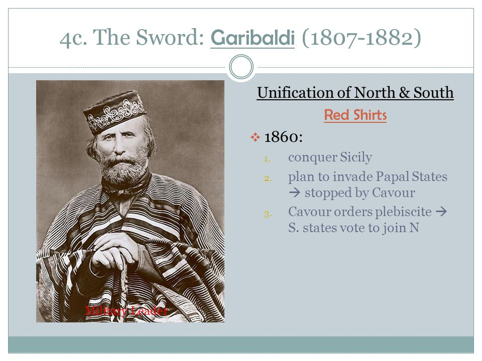 4c. The Sword: Garibaldi (1807-1882)