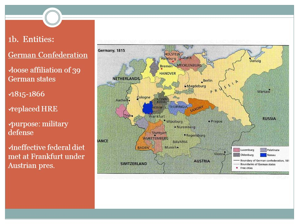 1b. Entities: German Confederation