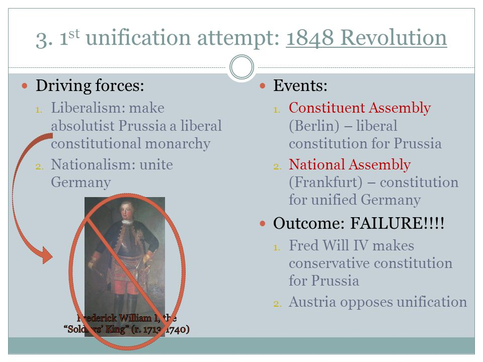 3. 1st unification attempt: 1848 Revolution