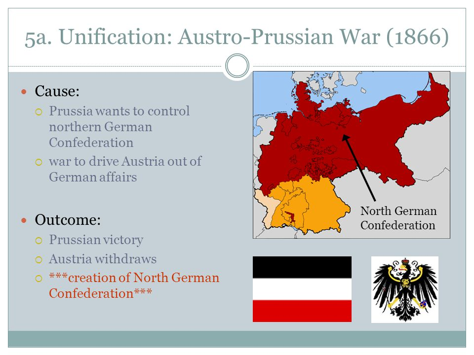 5a. Unification: Austro-Prussian War (1866)