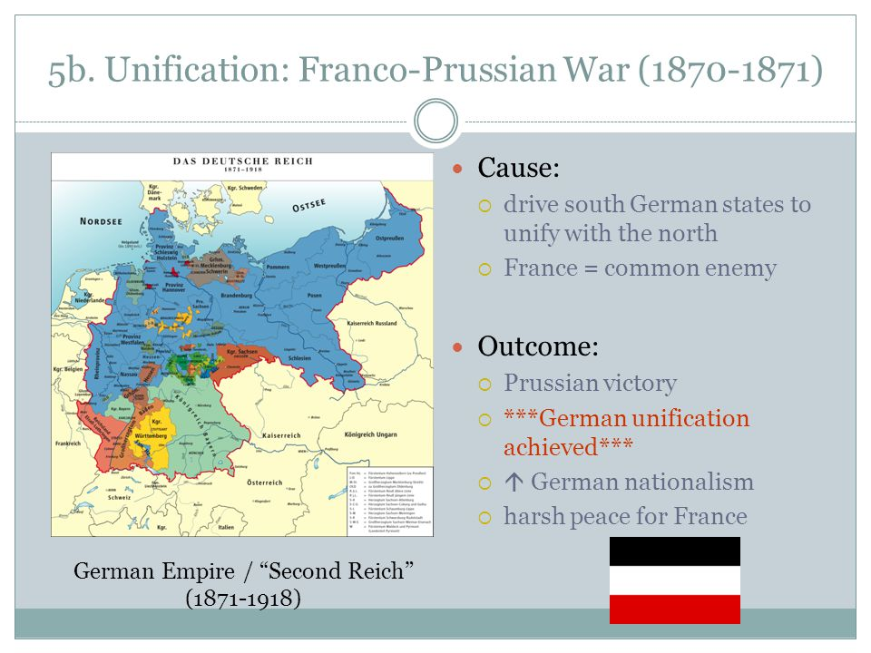 5b. Unification: Franco-Prussian War (1870-1871)