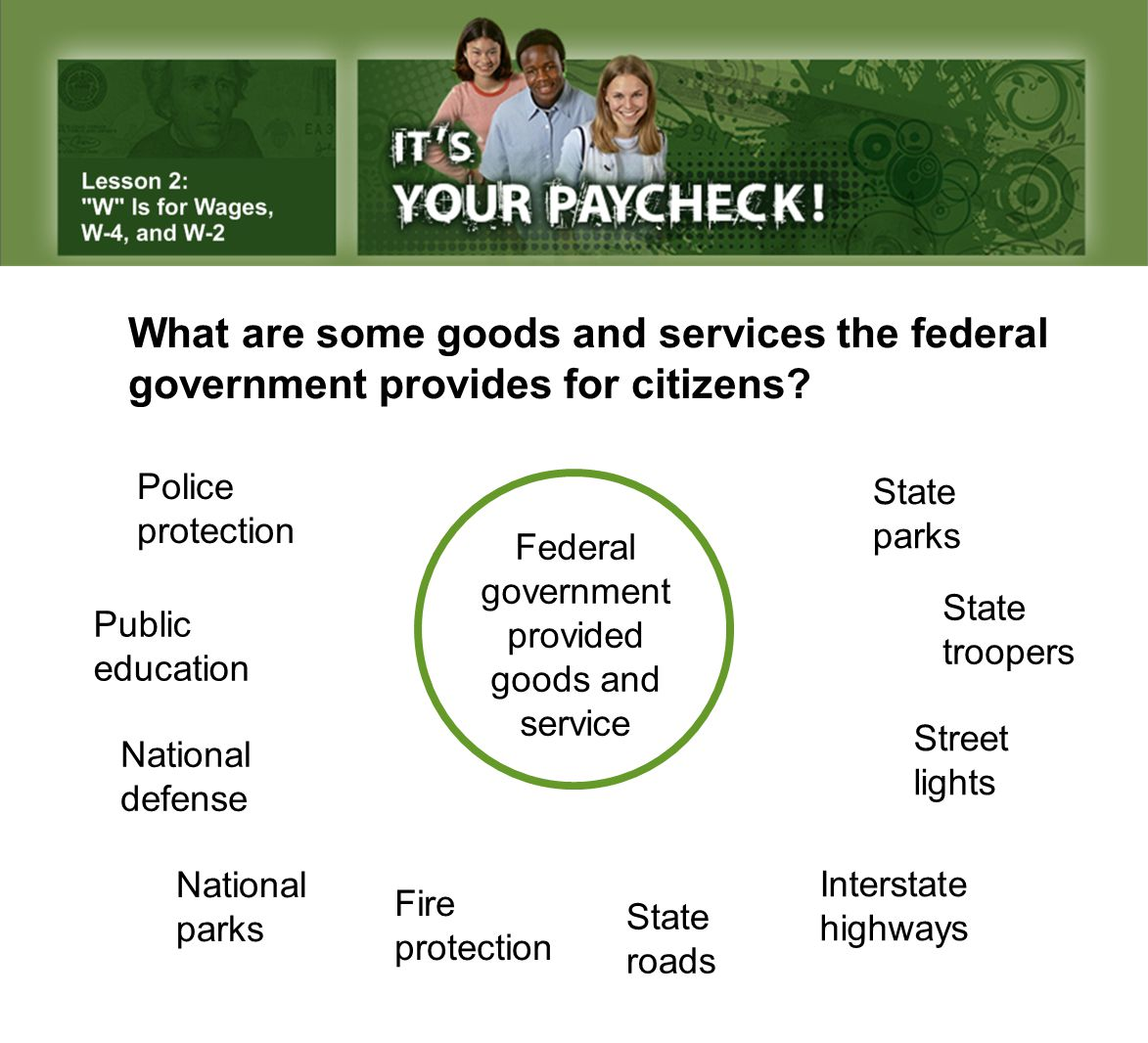 Federal government provided goods and service