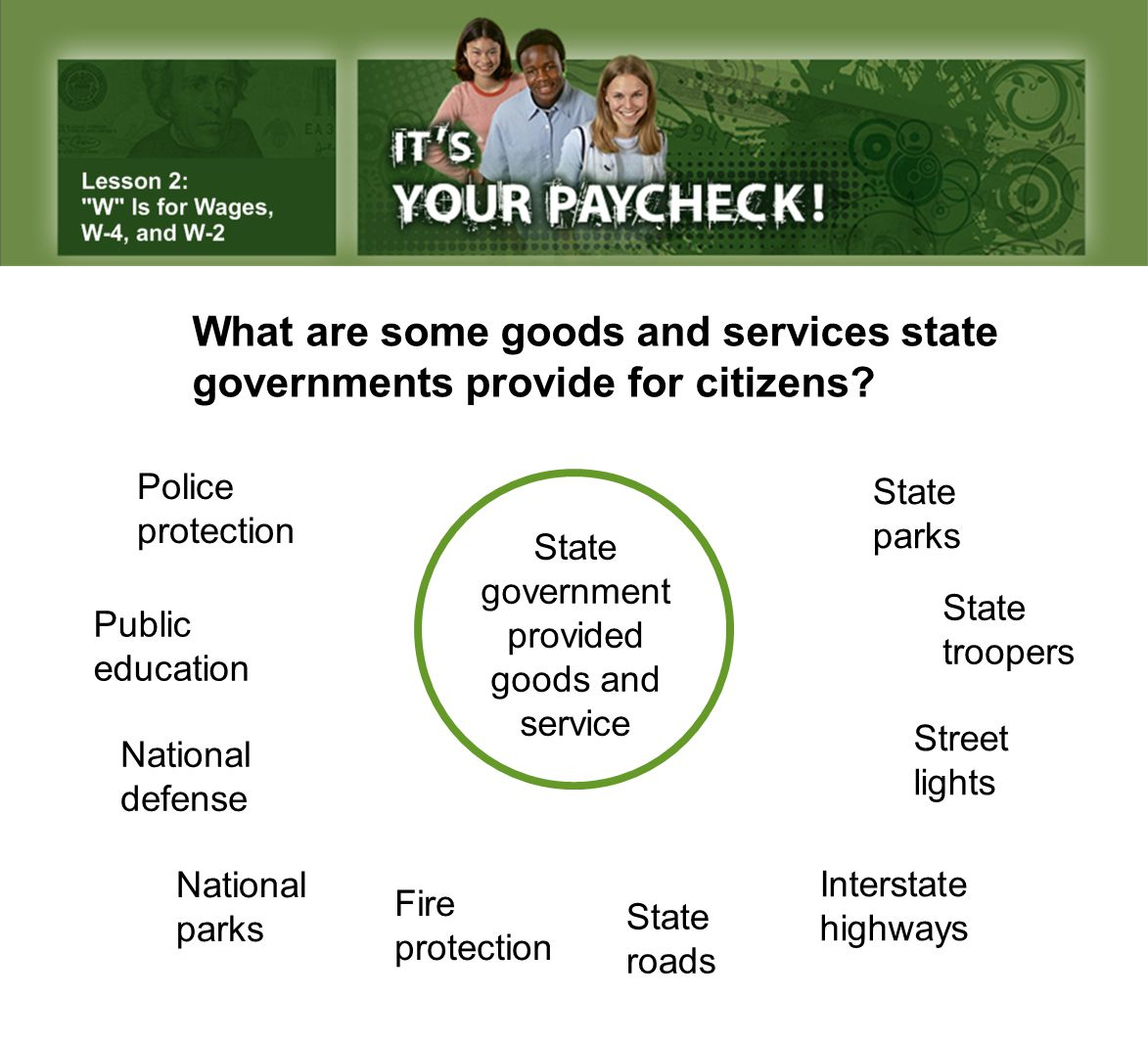 government provided goods and service