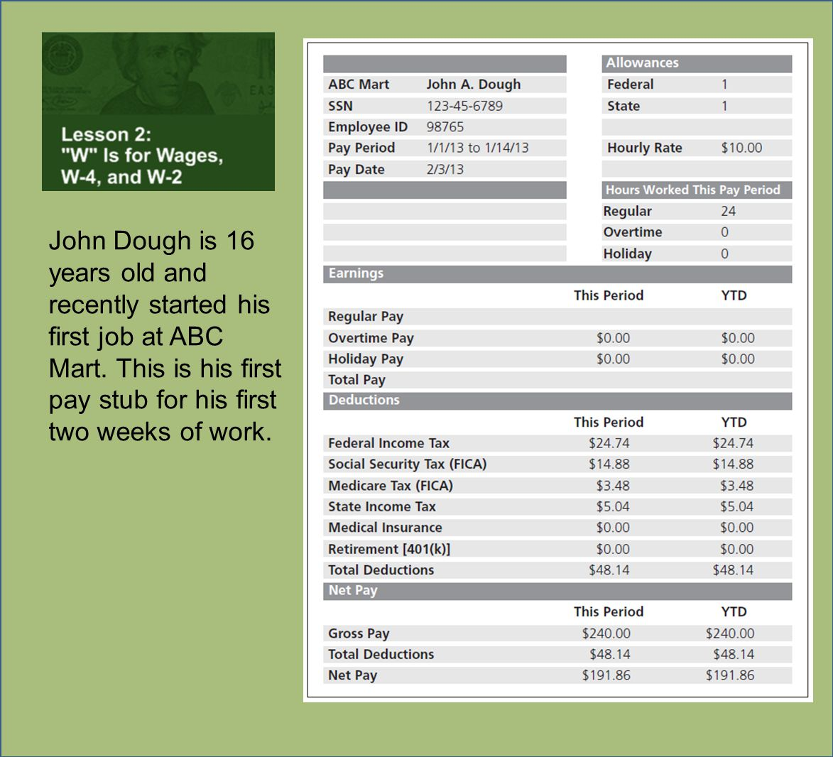 John Dough is 16 years old and recently started his first job at ABC Mart.