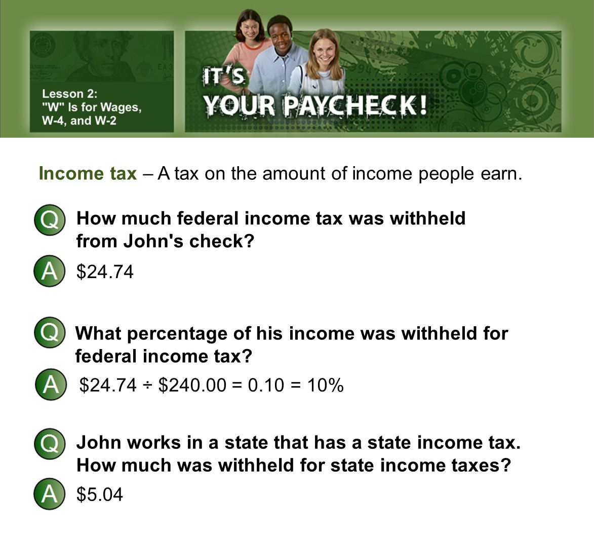 Income tax – A tax on the amount of income people earn.
