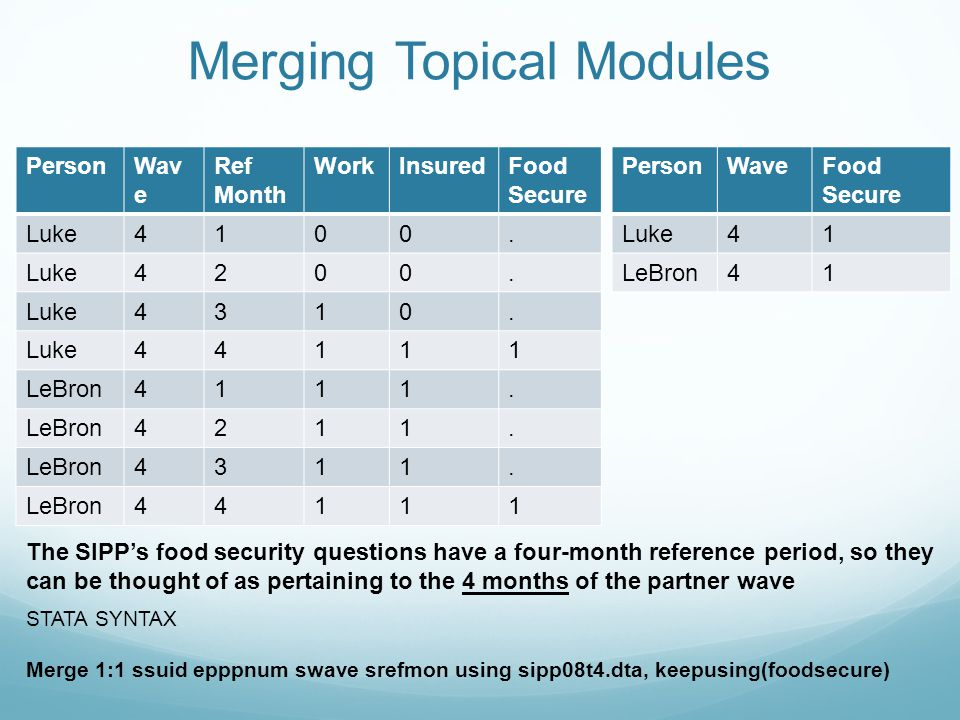 Merging Topical Modules