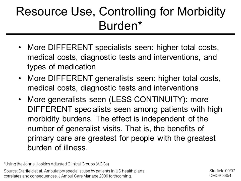 Resource Use, Controlling for Morbidity Burden*