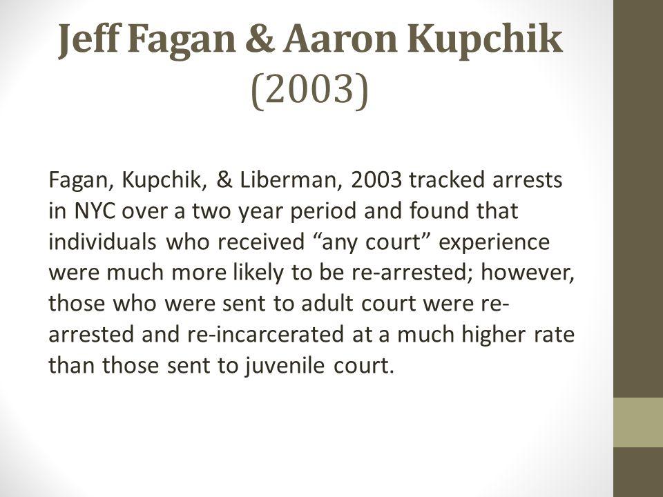 Jeff Fagan & Aaron Kupchik (2003)