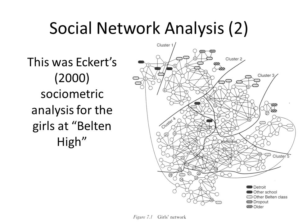 Social Network Analysis (2)