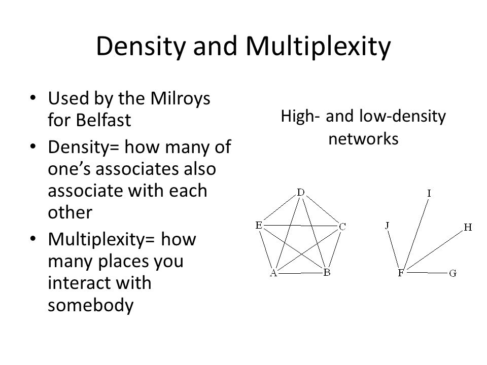 Density and Multiplexity
