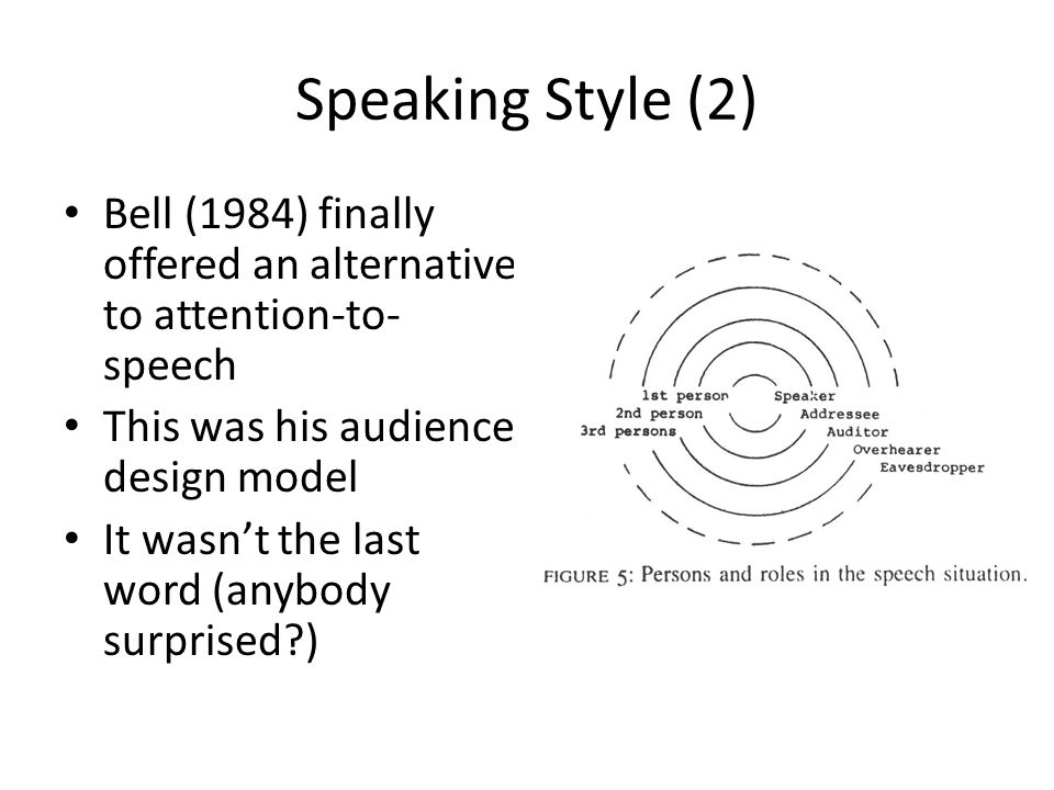 Speaking Style (2) Bell (1984) finally offered an alternative to attention-to-speech. This was his audience design model.