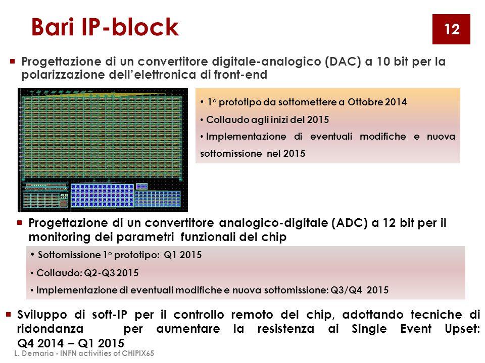 Bari IP-block Progettazione di un convertitore digitale-analogico (DAC) a 10 bit per la polarizzazione dell'elettronica di front-end.