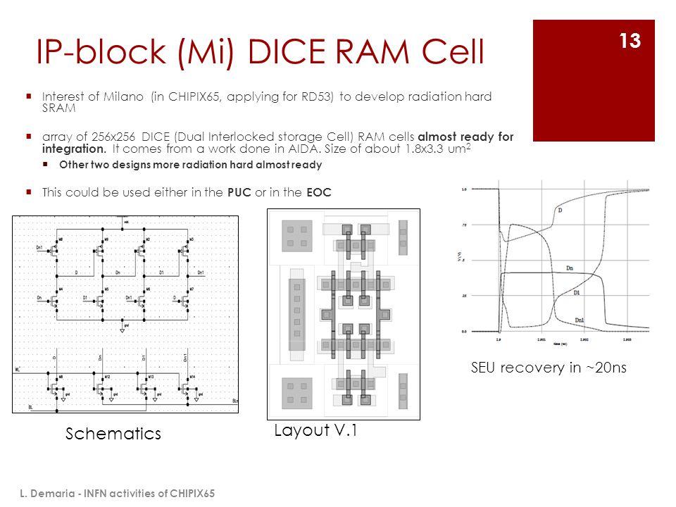 IP-block (Mi) DICE RAM Cell