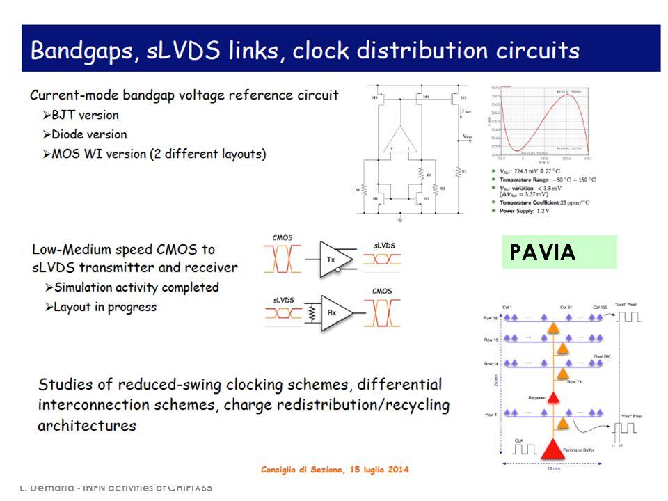 PAVIA L. Demaria - INFN activities of CHIPIX65