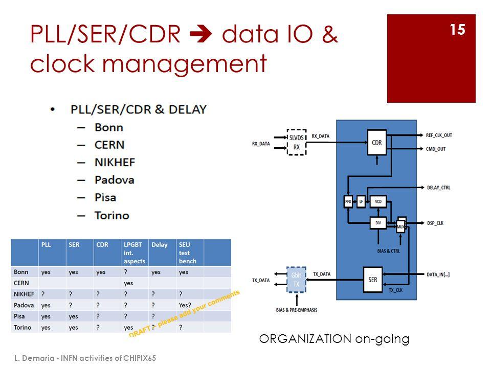 PLL/SER/CDR  data IO & clock management