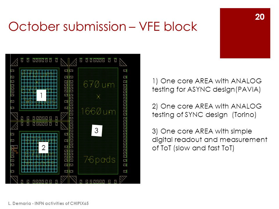 October submission – VFE block