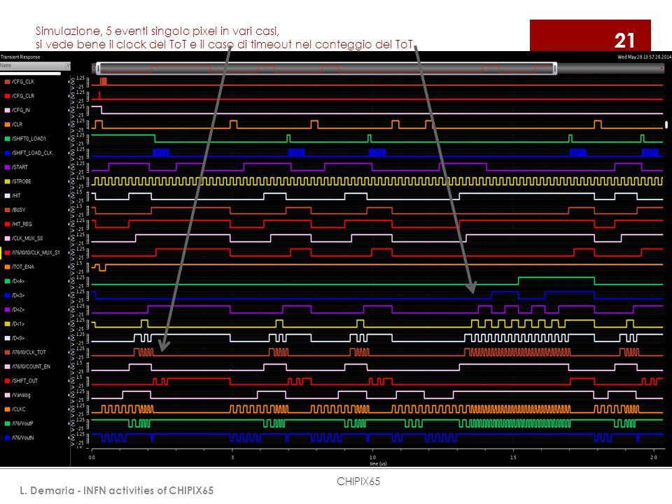 Simulazione, 5 eventi singolo pixel in vari casi, si vede bene il clock del ToT e il caso di timeout nel conteggio del ToT