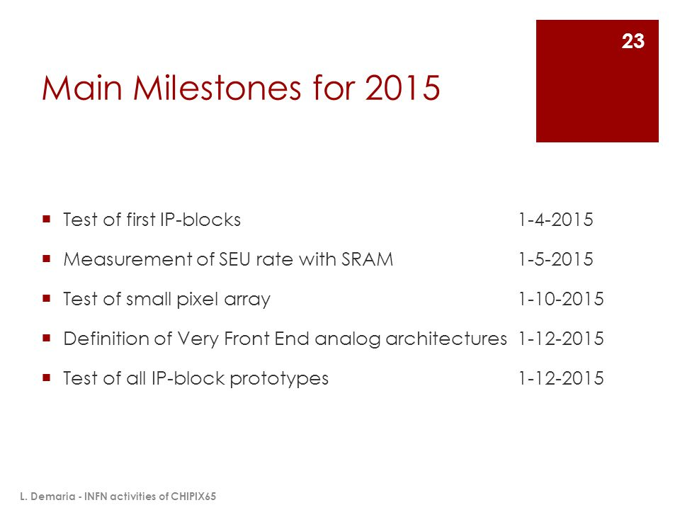 Main Milestones for 2015 Test of first IP-blocks 1-4-2015