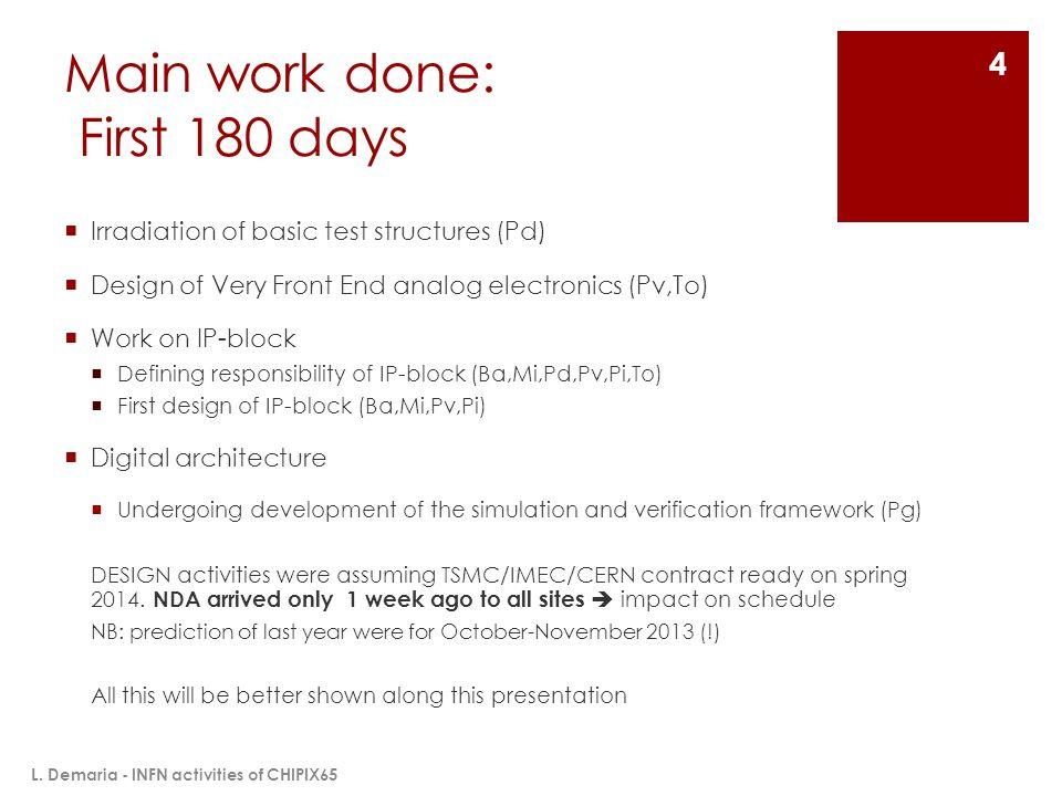 Main work done: First 180 days