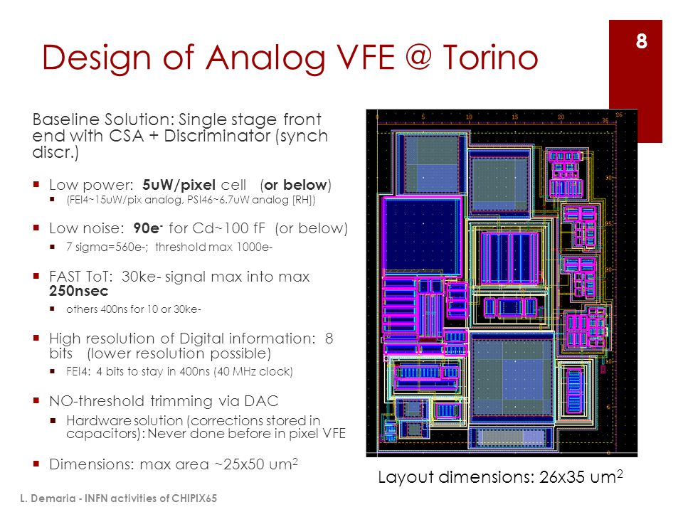 Design of Analog VFE @ Torino