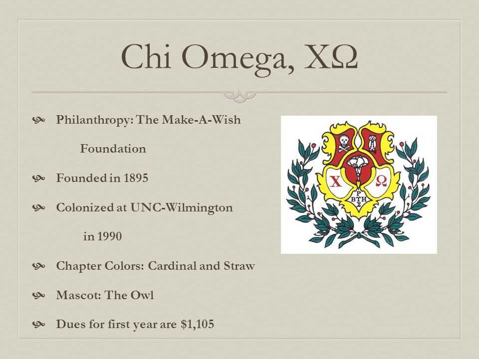 Chi Omega, ΧΩ Philanthropy: The Make-A-Wish Foundation Founded in 1895