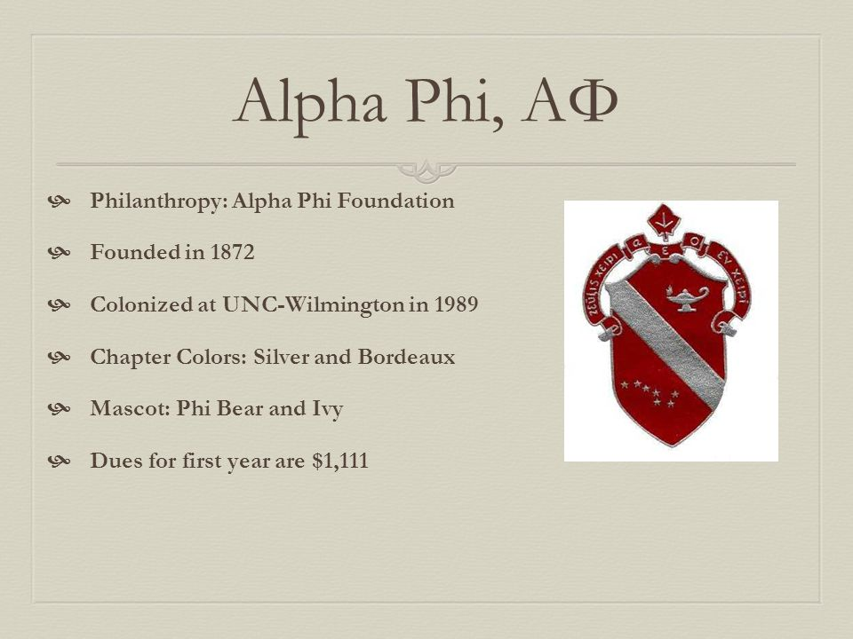 Alpha Phi, ΑΦ Philanthropy: Alpha Phi Foundation Founded in 1872