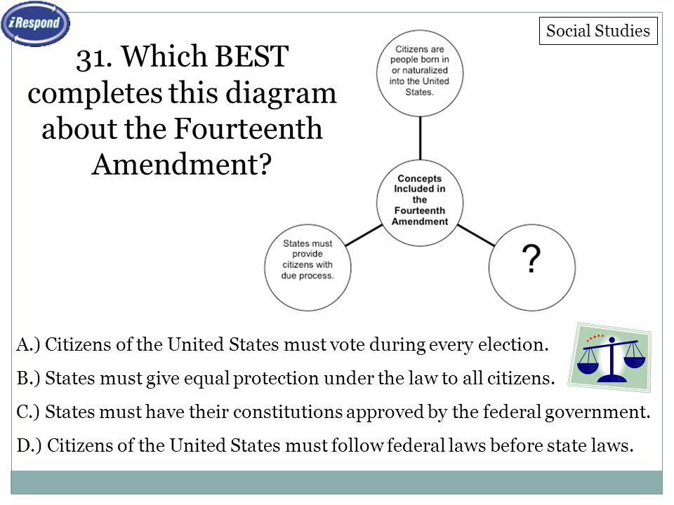 31. Which BEST completes this diagram about the Fourteenth Amendment