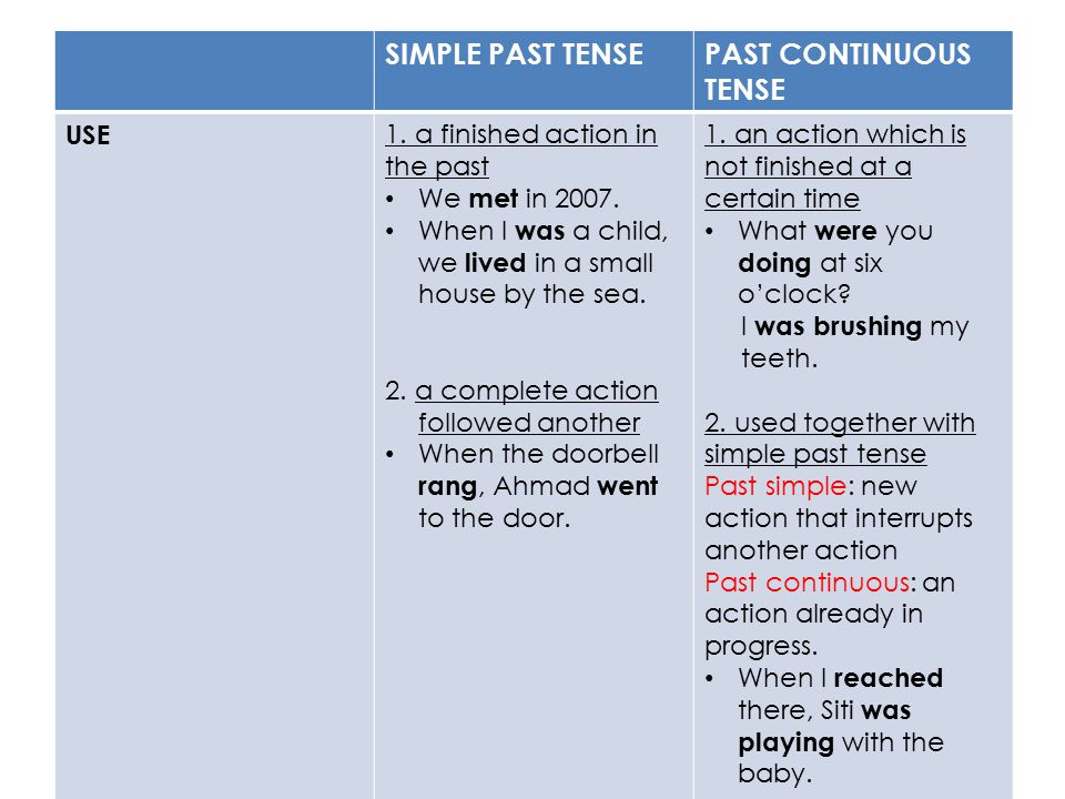 SIMPLE PAST TENSE PAST CONTINUOUS TENSE USE