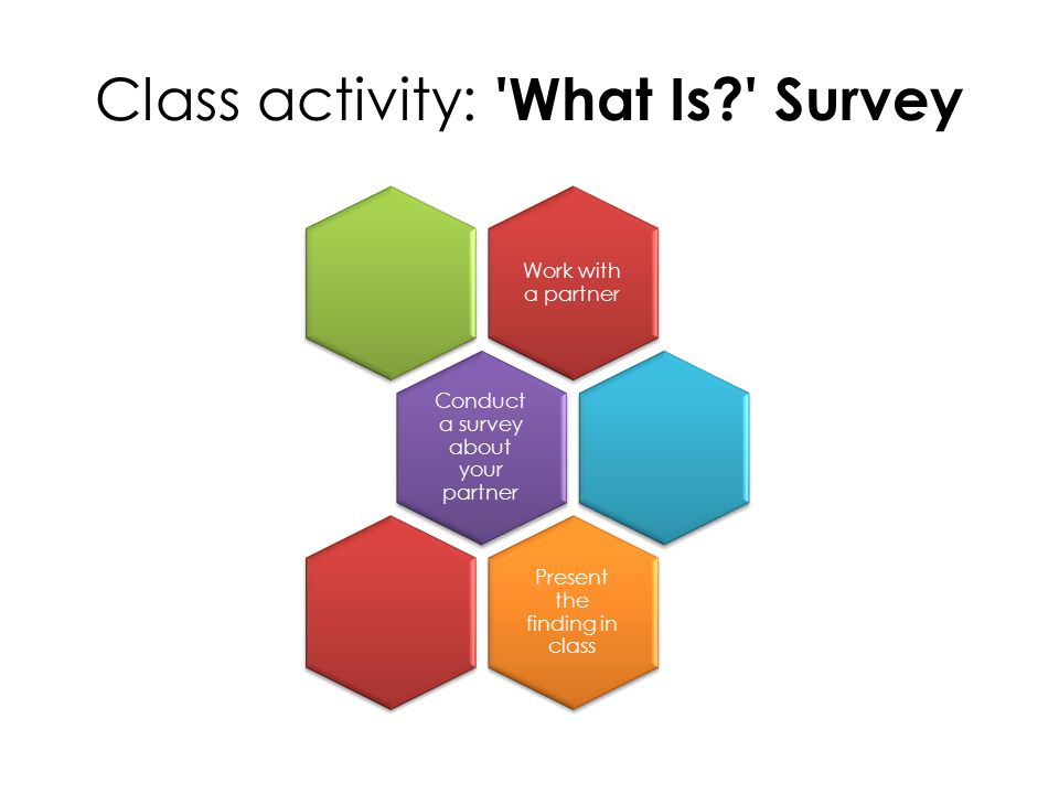 Class activity: What Is Survey