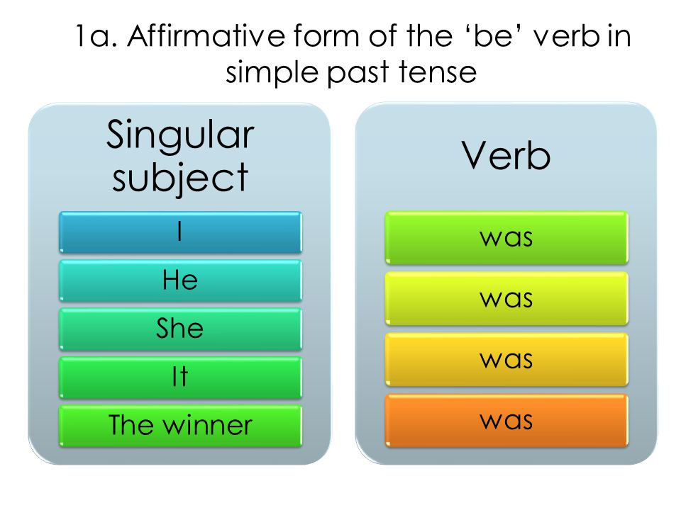 1a. Affirmative form of the 'be' verb in simple past tense