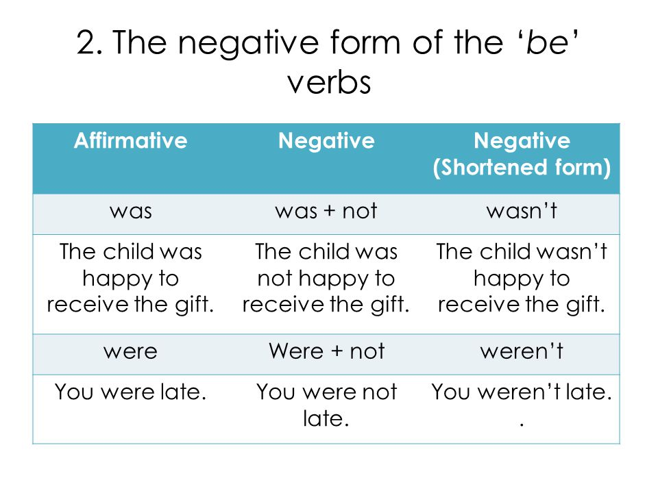 2. The negative form of the 'be' verbs