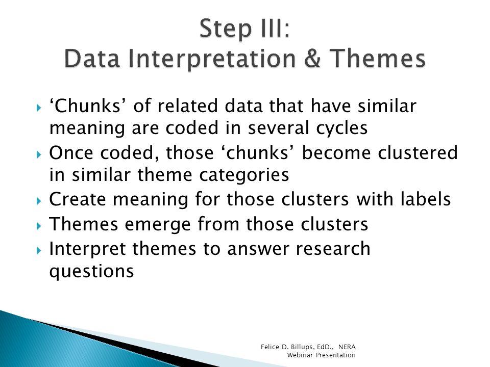 Step III: Data Interpretation & Themes