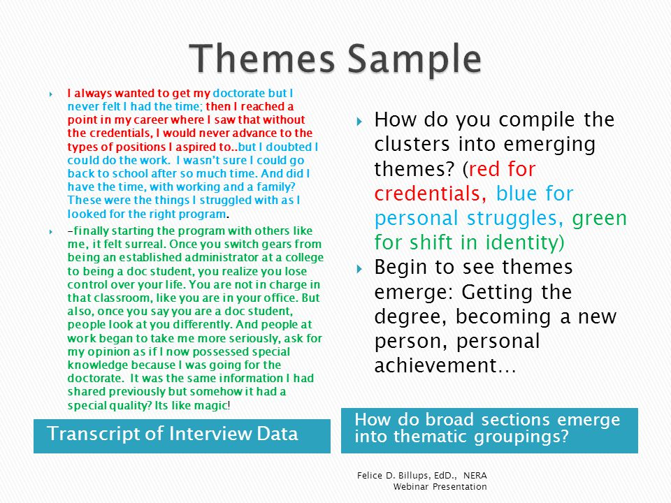 Themes Sample